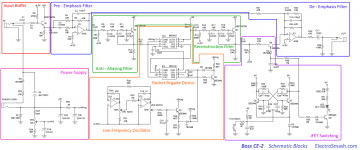 boss-ce-2-schematic-parts.png
